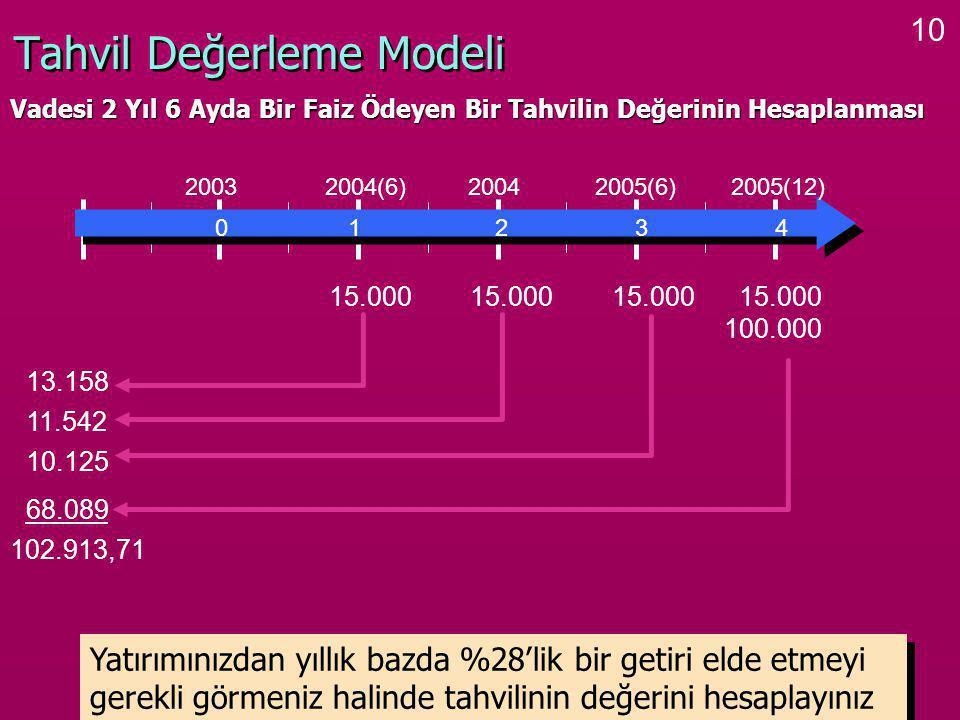 Tahvil Değerleme Modeli