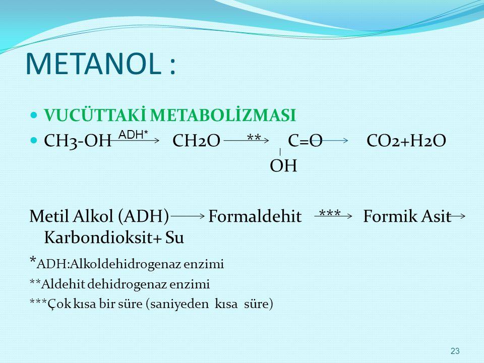 METANOL : VUCÜTTAKİ METABOLİZMASI CH3-OH CH2O ** C=O CO2+H2O OH