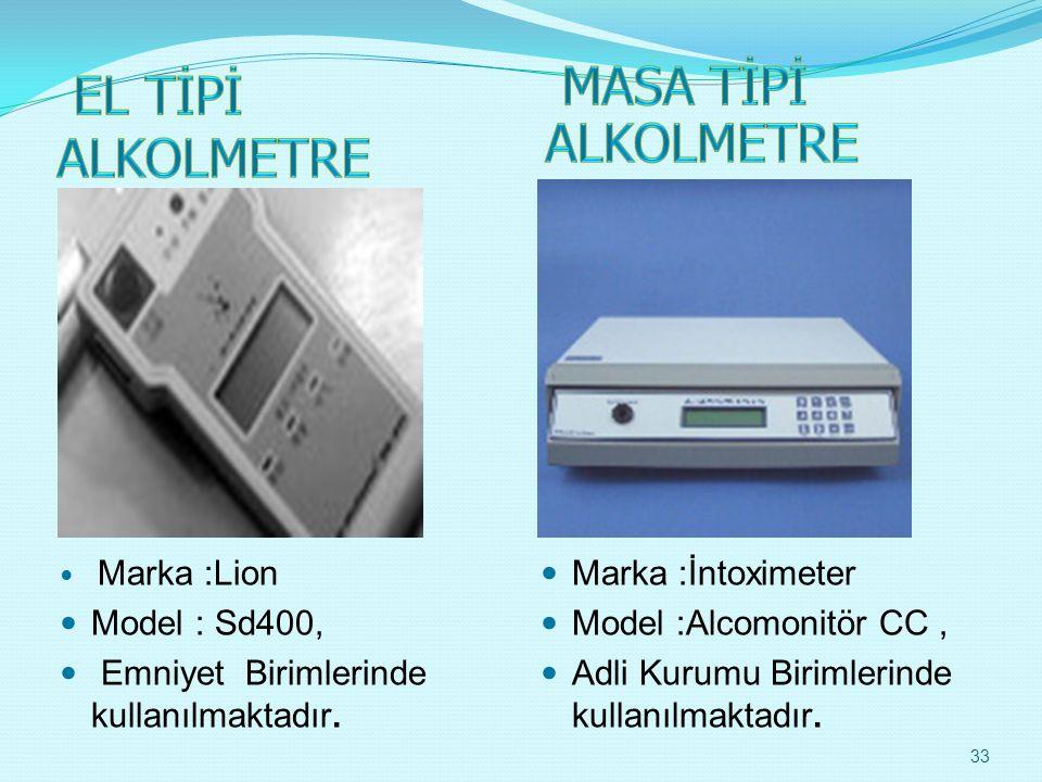 MASA TİPİ ALKOLMETRE EL TİPİ ALKOLMETRE Model : Sd400,