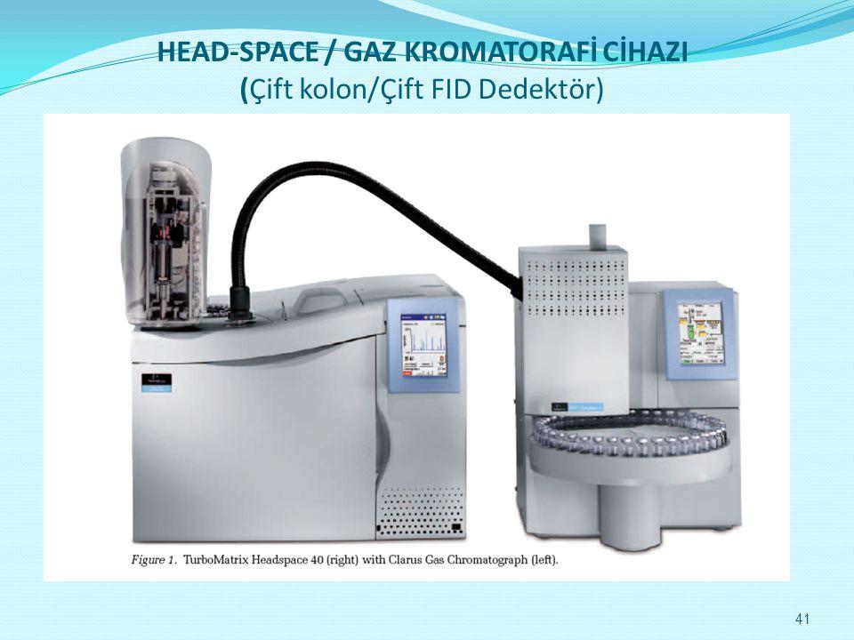 HEAD-SPACE / GAZ KROMATORAFİ CİHAZI (Çift kolon/Çift FID Dedektör)
