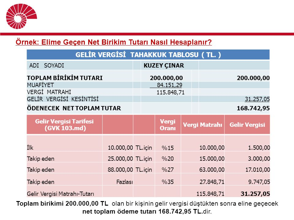 GELİR VERGİSİ TAHAKKUK TABLOSU ( TL. ) Gelir Vergisi Tarifesi