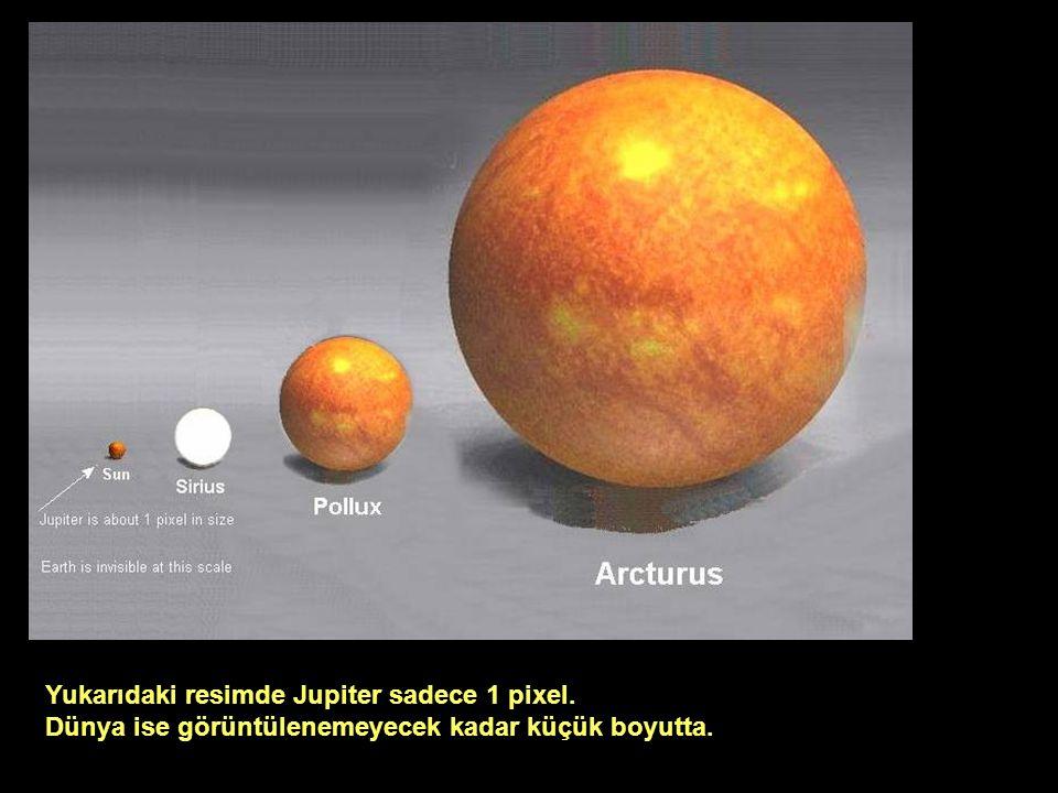 Yukarıdaki resimde Jupiter sadece 1 pixel.