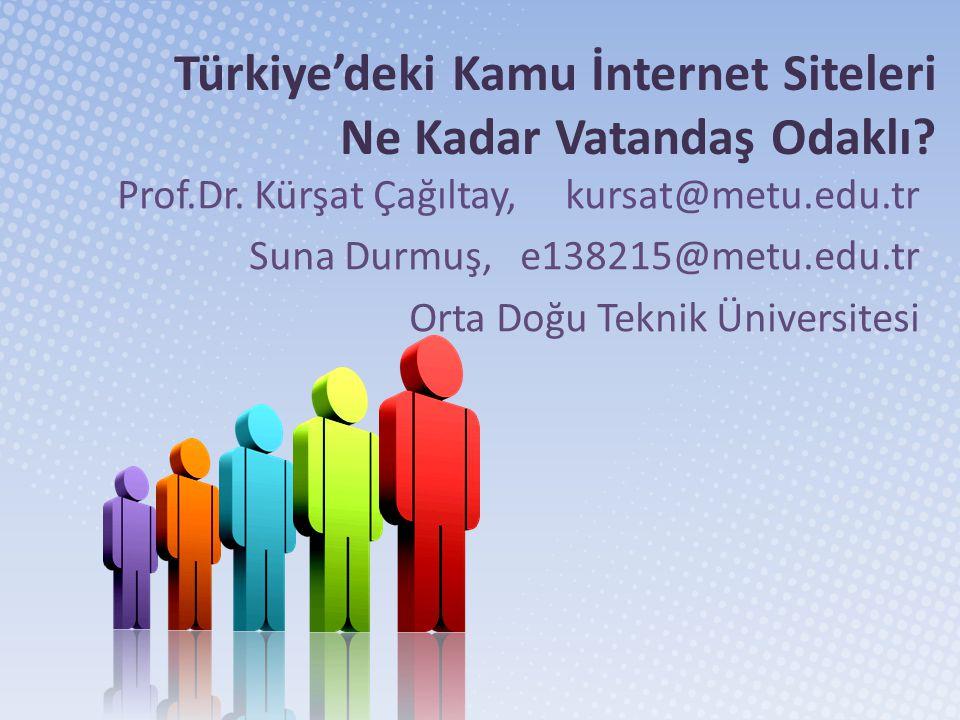 Türkiye'deki Kamu İnternet Siteleri Ne Kadar Vatandaş Odaklı