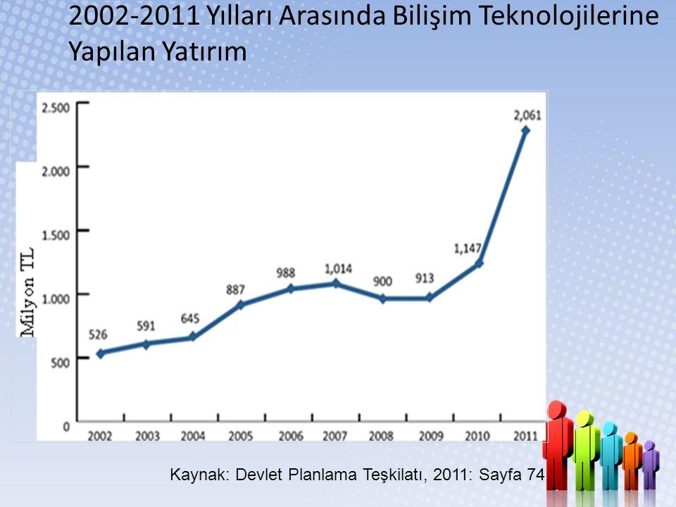 2002-2011 Yılları Arasında Bilişim Teknolojilerine Yapılan Yatırım