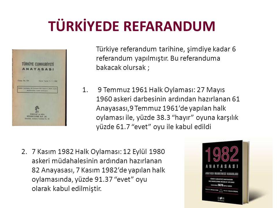 TÜRKİYEDE REFARANDUM Türkiye referandum tarihine, şimdiye kadar 6 referandum yapılmıştır. Bu referanduma bakacak olursak ;