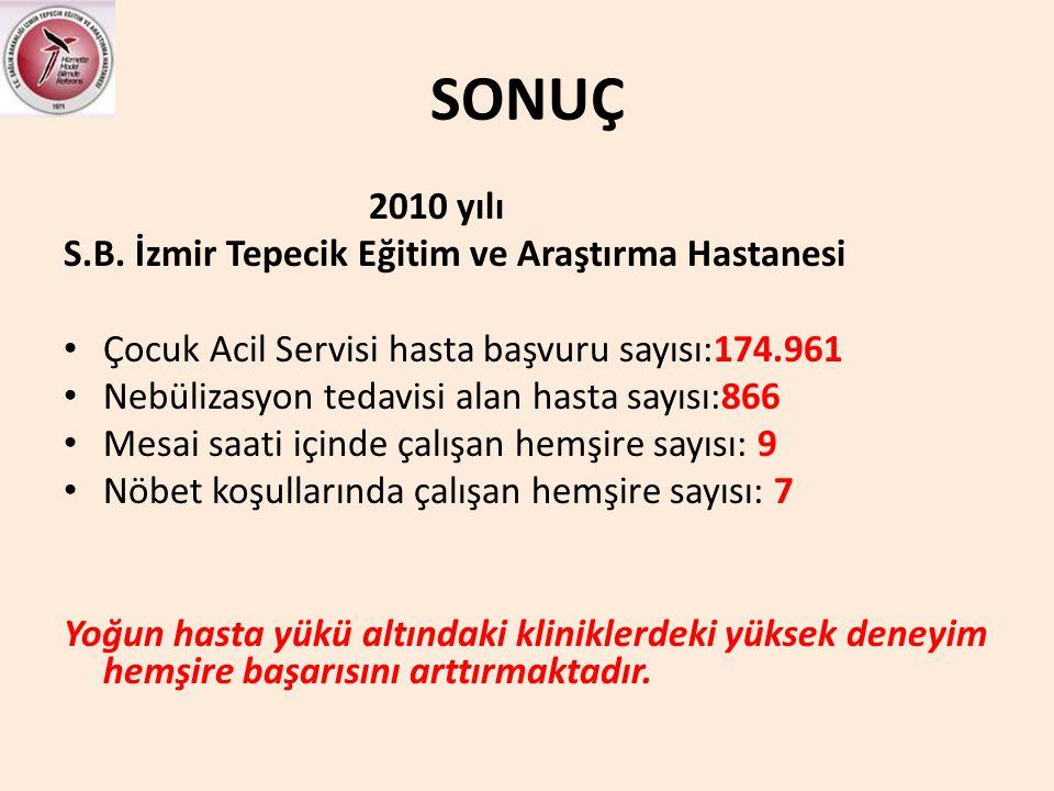 SONUÇ 2010 yılı S.B. İzmir Tepecik Eğitim ve Araştırma Hastanesi