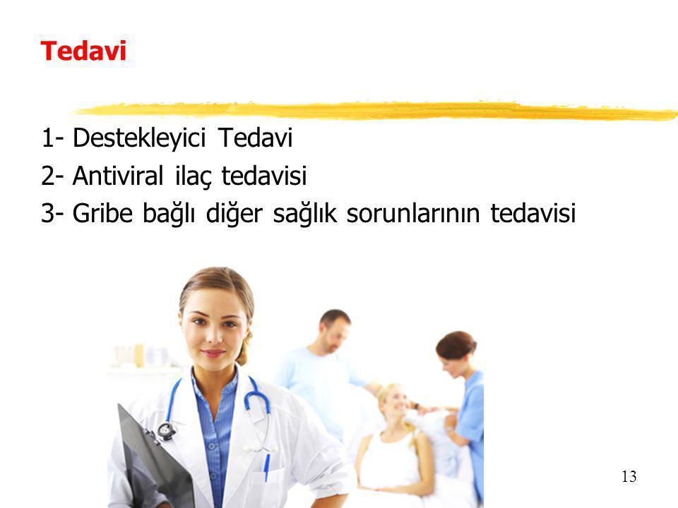 Tedavi 1- Destekleyici Tedavi 2- Antiviral ilaç tedavisi 3- Gribe bağlı diğer sağlık sorunlarının tedavisi