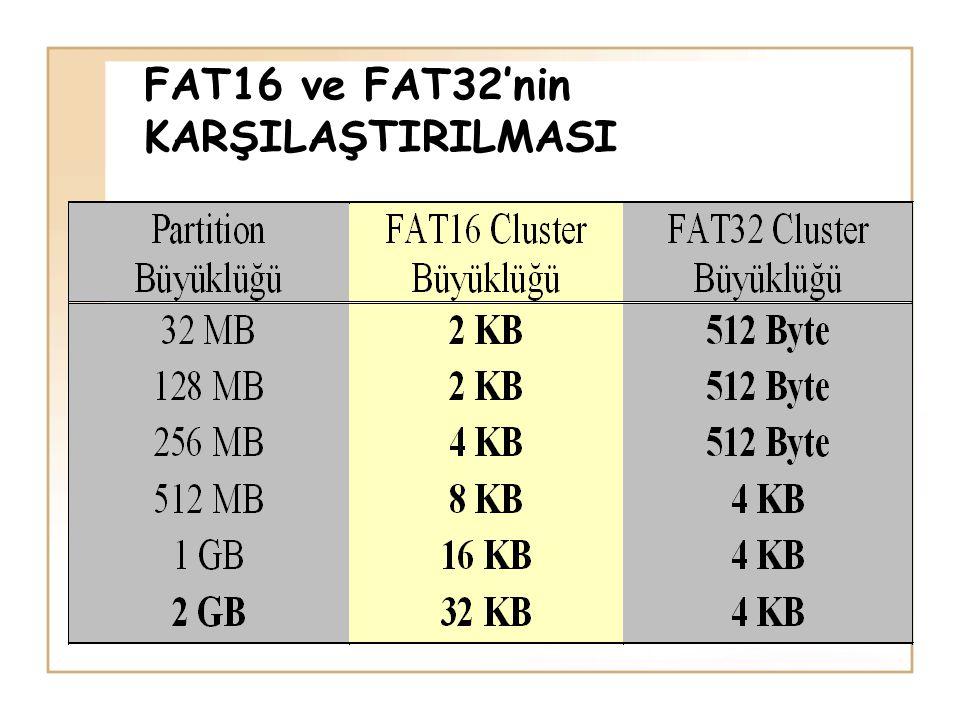 FAT16 ve FAT32'nin KARŞILAŞTIRILMASI