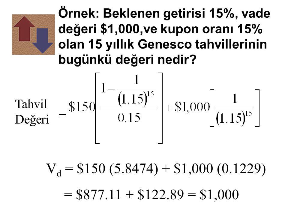 Örnek: Beklenen getirisi 15%, vade değeri $1,000,ve kupon oranı 15% olan 15 yıllık Genesco tahvillerinin bugünkü değeri nedir