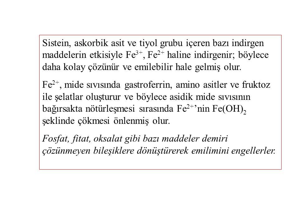Sistein, askorbik asit ve tiyol grubu içeren bazı indirgen maddelerin etkisiyle Fe3+, Fe2+ haline indirgenir; böylece daha kolay çözünür ve emilebilir hale gelmiş olur.