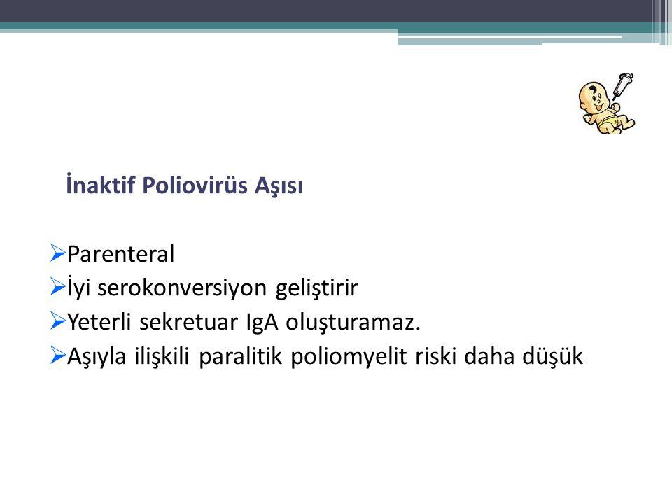 İnaktif Poliovirüs Aşısı