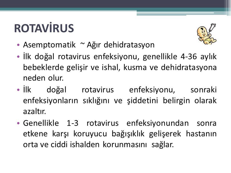 ROTAVİRUS Asemptomatik ~ Ağır dehidratasyon