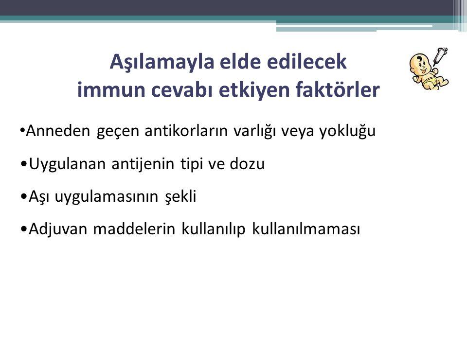 Aşılamayla elde edilecek immun cevabı etkiyen faktörler