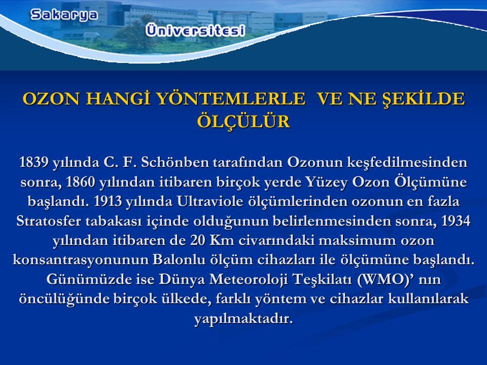OZON HANGİ YÖNTEMLERLE VE NE ŞEKİLDE ÖLÇÜLÜR 1839 yılında C. F