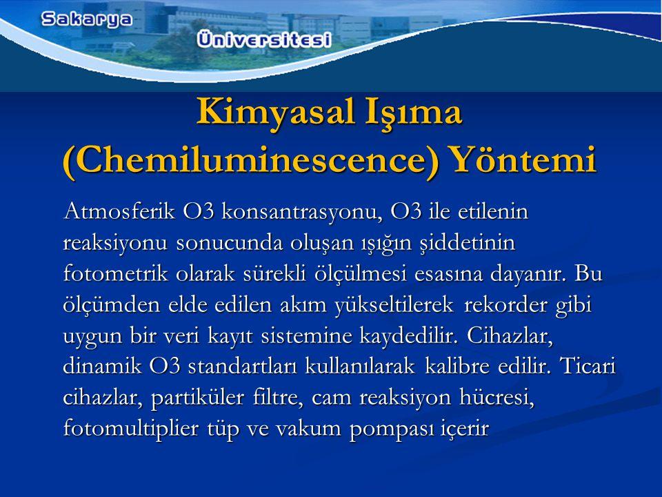 Kimyasal Işıma (Chemiluminescence) Yöntemi