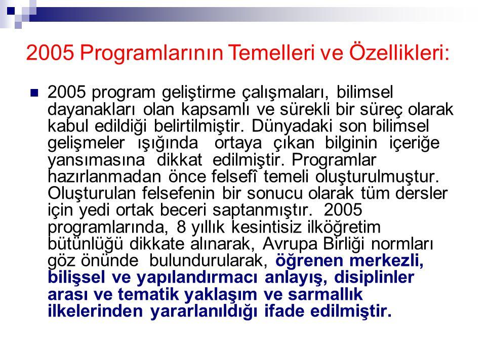 2005 Programlarının Temelleri ve Özellikleri: