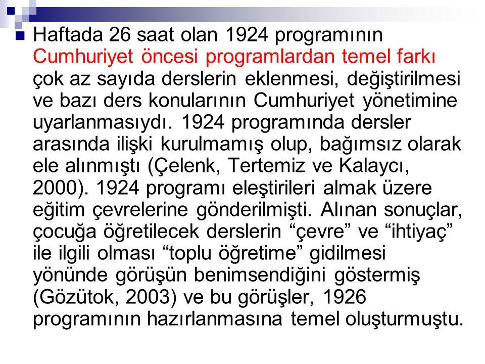 Haftada 26 saat olan 1924 programının Cumhuriyet öncesi programlardan temel farkı çok az sayıda derslerin eklenmesi, değiştirilmesi ve bazı ders konularının Cumhuriyet yönetimine uyarlanmasıydı.