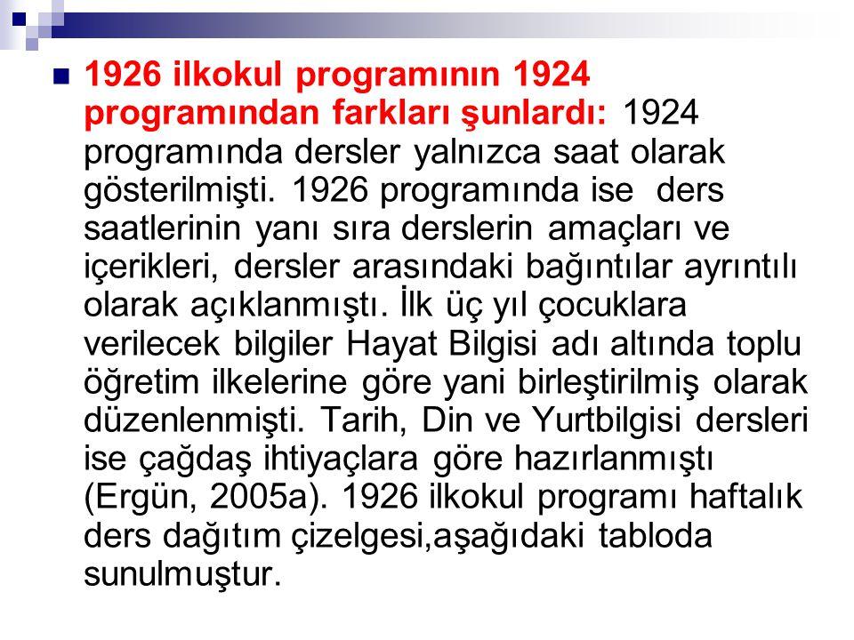 1926 ilkokul programının 1924 programından farkları şunlardı: 1924 programında dersler yalnızca saat olarak gösterilmişti.