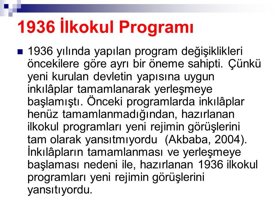 1936 İlkokul Programı