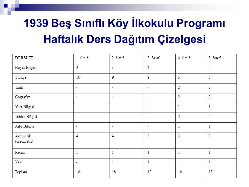 1939 Beş Sınıflı Köy İlkokulu Programı Haftalık Ders Dağıtım Çizelgesi