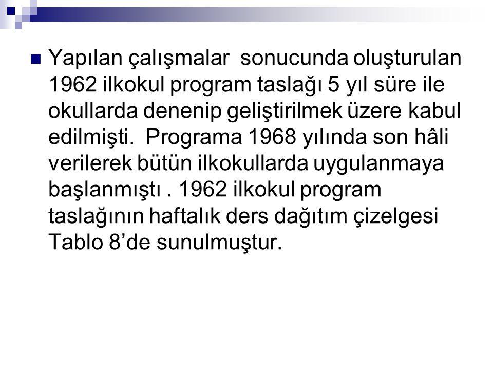 Yapılan çalışmalar sonucunda oluşturulan 1962 ilkokul program taslağı 5 yıl süre ile okullarda denenip geliştirilmek üzere kabul edilmişti.