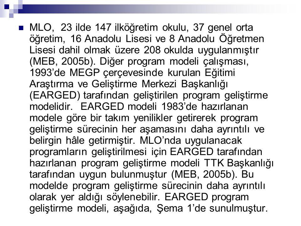 MLO, 23 ilde 147 ilköğretim okulu, 37 genel orta öğretim, 16 Anadolu Lisesi ve 8 Anadolu Öğretmen Lisesi dahil olmak üzere 208 okulda uygulanmıştır (MEB, 2005b).