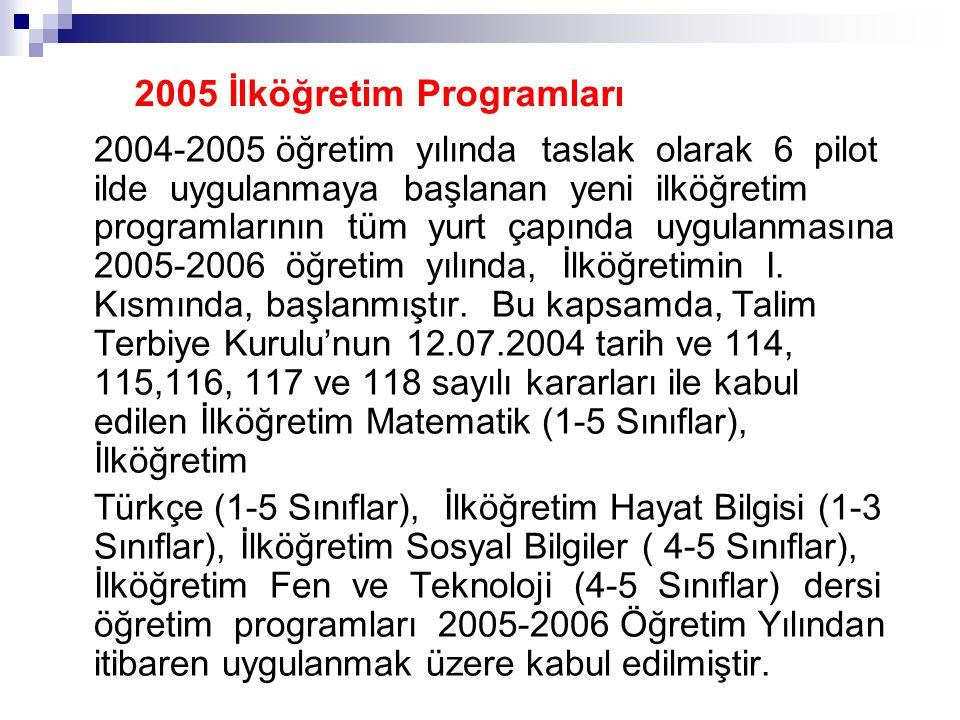 2005 İlköğretim Programları