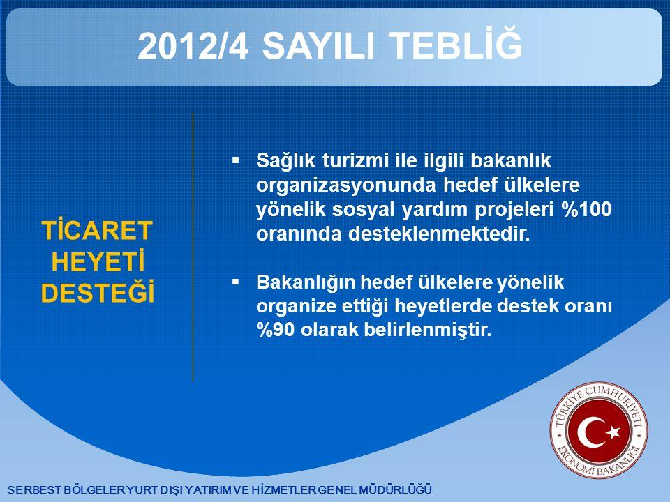 2012/4 SAYILI TEBLİĞ TİCARET HEYETİ DESTEĞİ