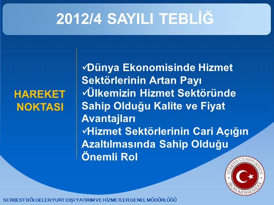2012/4 SAYILI TEBLİĞ Dünya Ekonomisinde Hizmet Sektörlerinin Artan Payı. Ülkemizin Hizmet Sektöründe Sahip Olduğu Kalite ve Fiyat Avantajları.