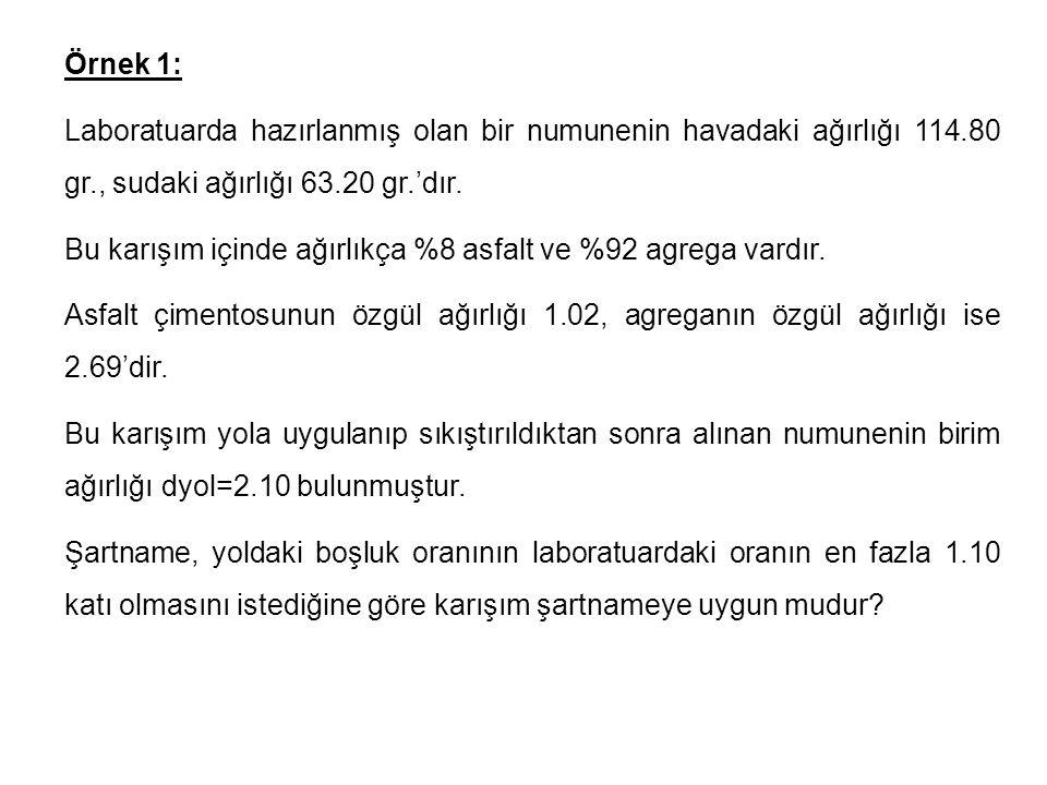 Örnek 1: Laboratuarda hazırlanmış olan bir numunenin havadaki ağırlığı 114.80 gr., sudaki ağırlığı 63.20 gr.'dır.