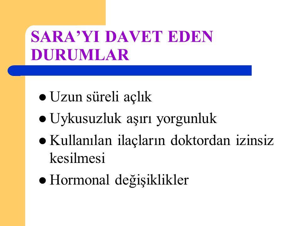 SARA'YI DAVET EDEN DURUMLAR