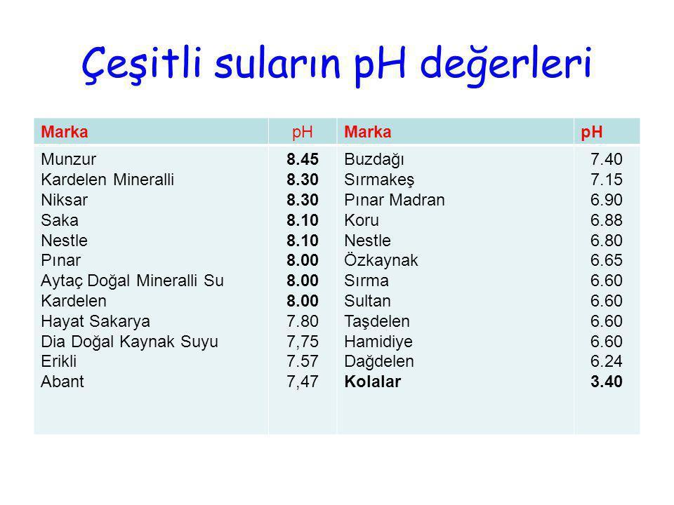 Çeşitli suların pH değerleri
