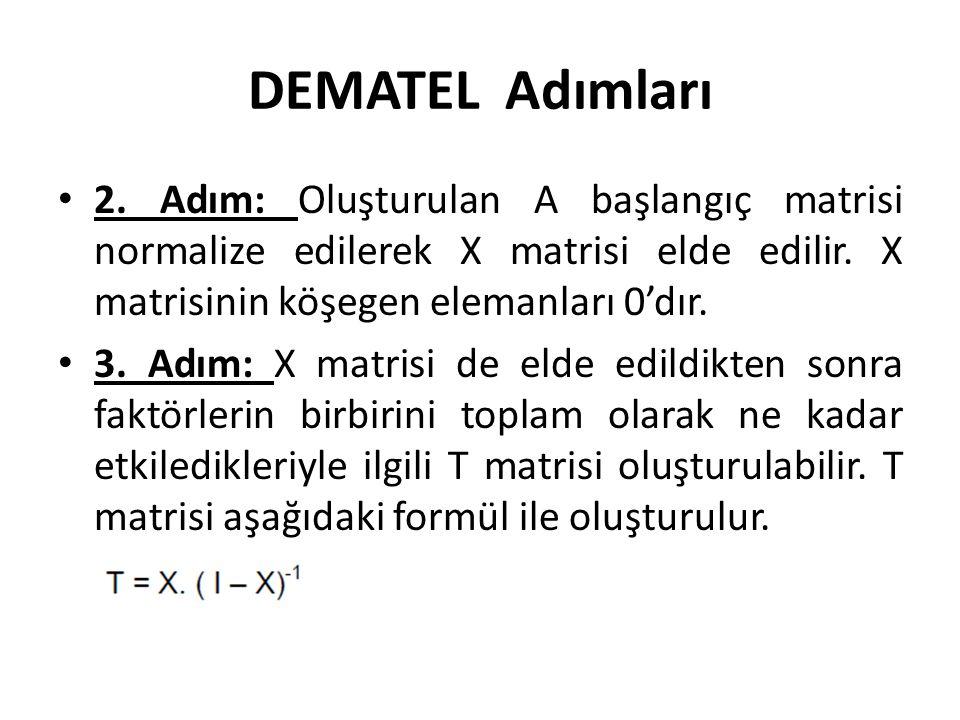 DEMATEL Adımları 2. Adım: Oluşturulan A başlangıç matrisi normalize edilerek X matrisi elde edilir. X matrisinin köşegen elemanları 0'dır.