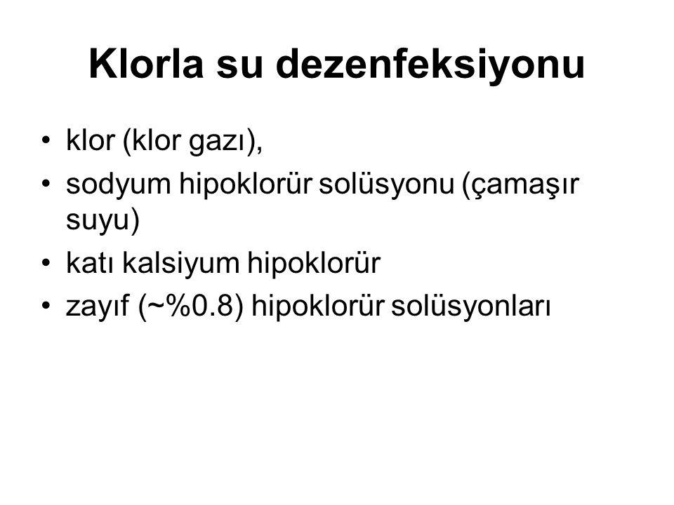 Klorla su dezenfeksiyonu