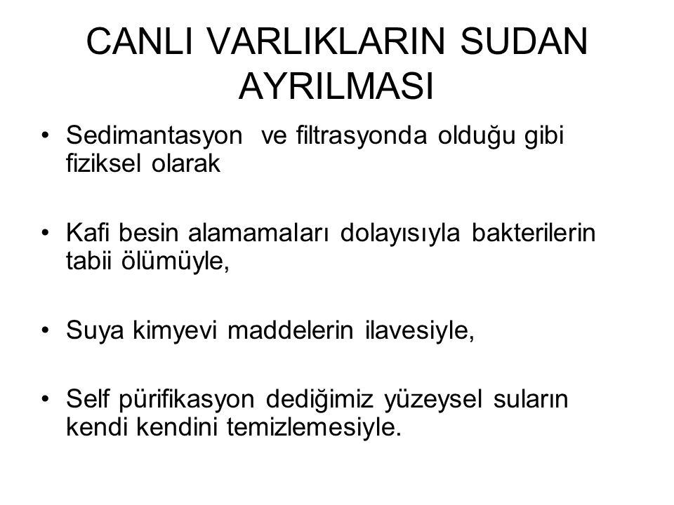 CANLI VARLIKLARIN SUDAN AYRILMASI