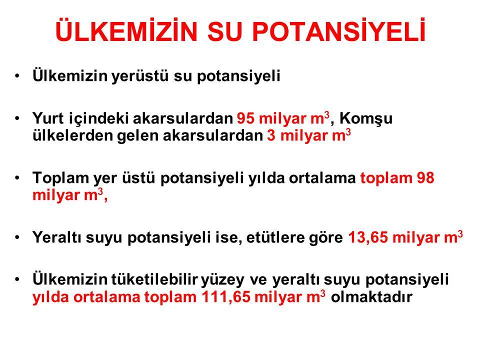 ÜLKEMİZİN SU POTANSİYELİ