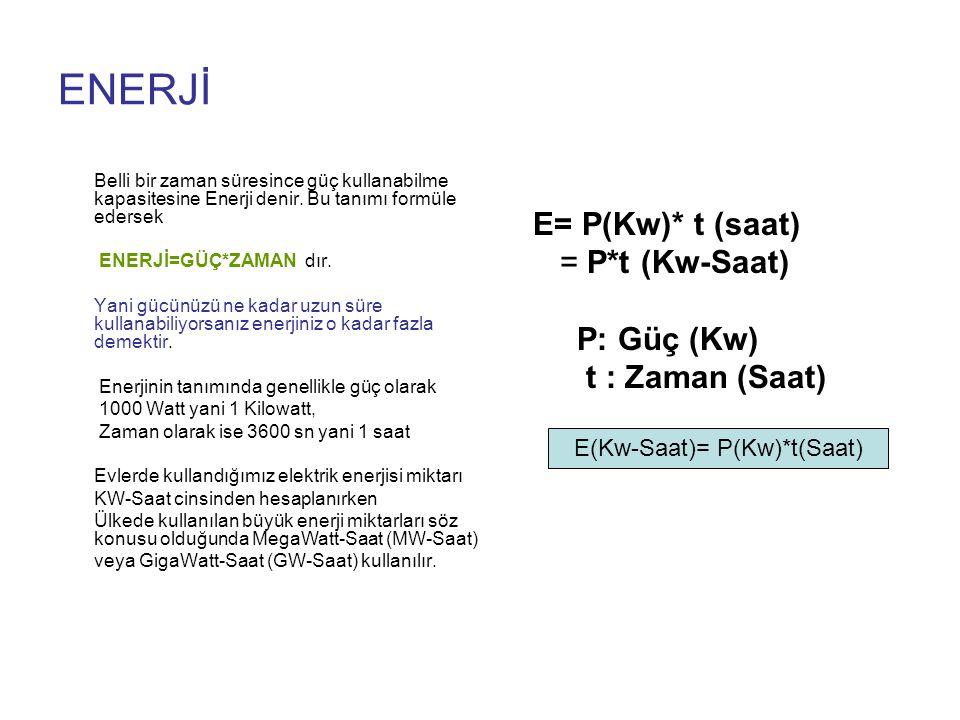 E(Kw-Saat)= P(Kw)*t(Saat)