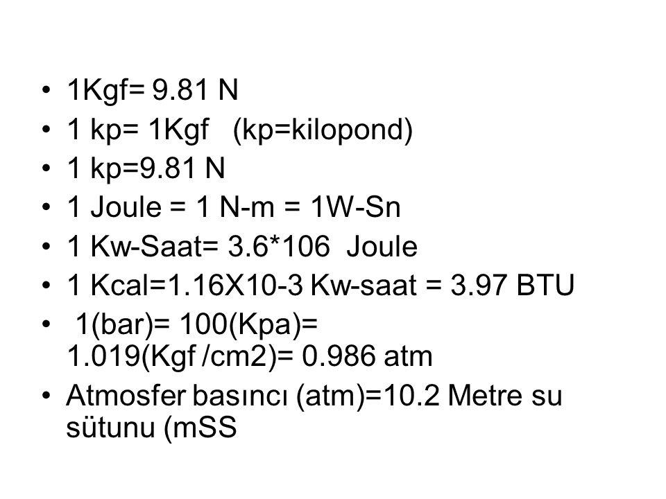 1Kgf= 9.81 N 1 kp= 1Kgf (kp=kilopond) 1 kp=9.81 N. 1 Joule = 1 N-m = 1W-Sn. 1 Kw-Saat= 3.6*106 Joule.