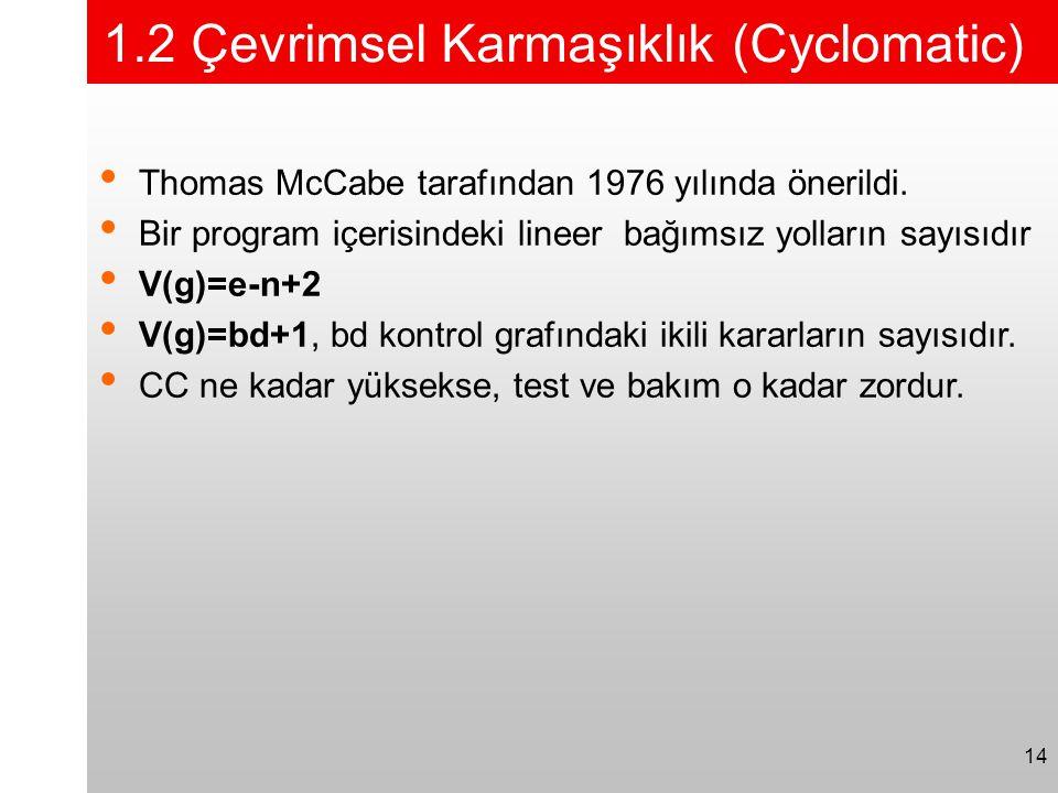1.2 Çevrimsel Karmaşıklık (Cyclomatic)