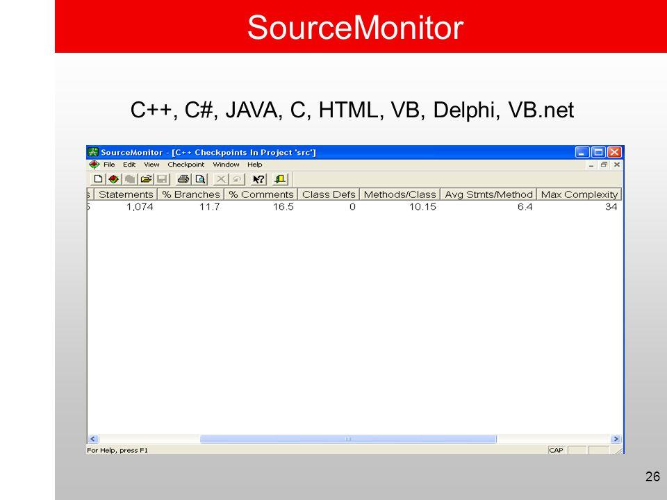 SourceMonitor C++, C#, JAVA, C, HTML, VB, Delphi, VB.net