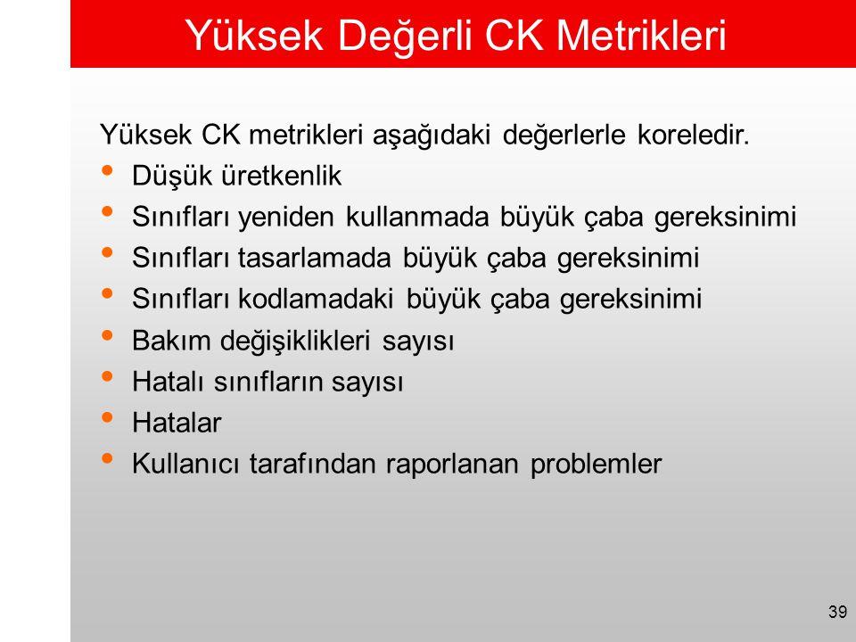 Yüksek Değerli CK Metrikleri
