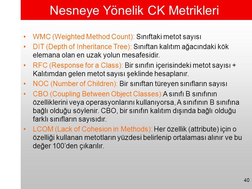 Nesneye Yönelik CK Metrikleri