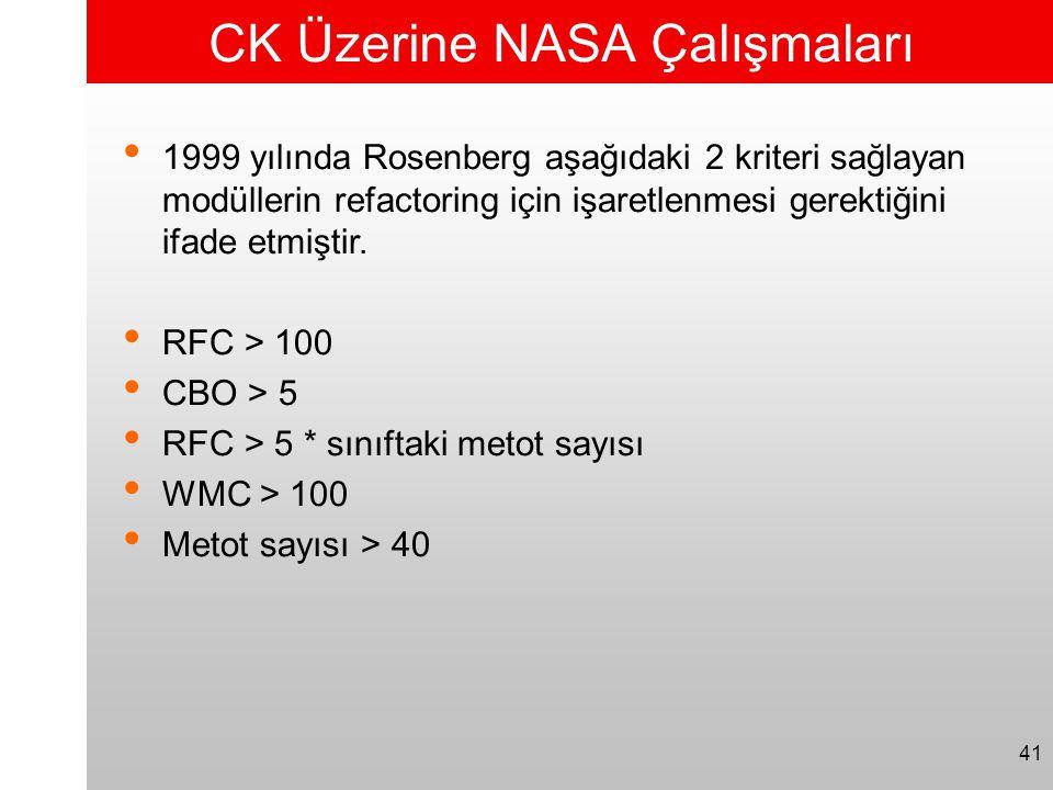 CK Üzerine NASA Çalışmaları