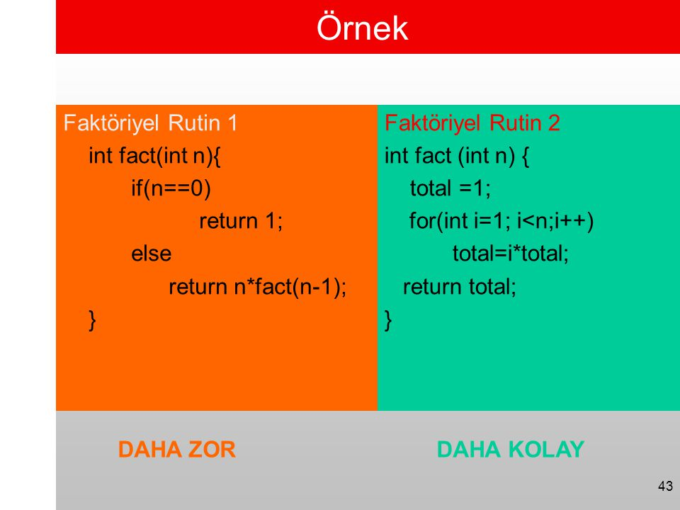 Örnek Faktöriyel Rutin 1 int fact(int n){ if(n==0) return 1; else