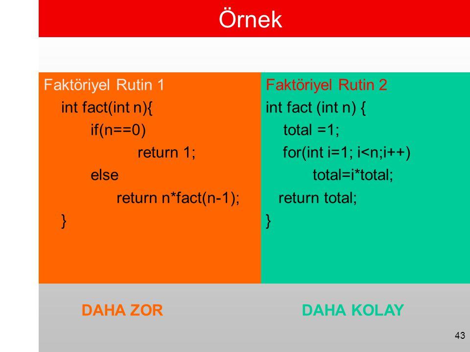 Örnek Faktöriyel Rutin 1 int fact(int n){ if(n==0) return 1; else
