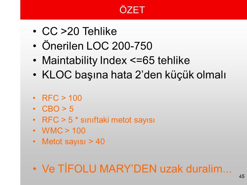 Maintability Index <=65 tehlike KLOC başına hata 2'den küçük olmalı