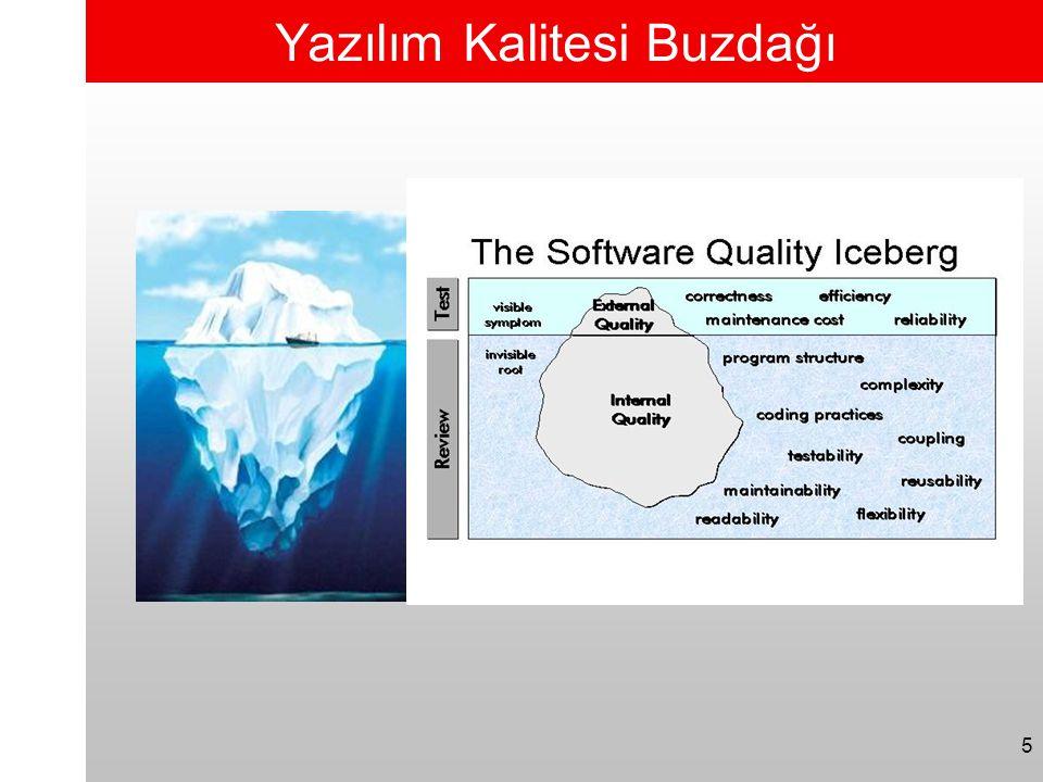 Yazılım Kalitesi Buzdağı