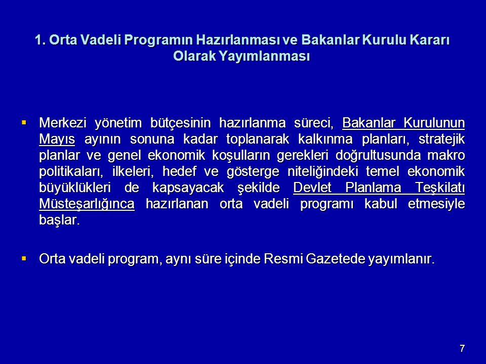 1. Orta Vadeli Programın Hazırlanması ve Bakanlar Kurulu Kararı Olarak Yayımlanması