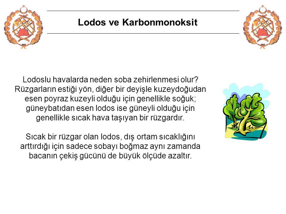 Lodos ve Karbonmonoksit