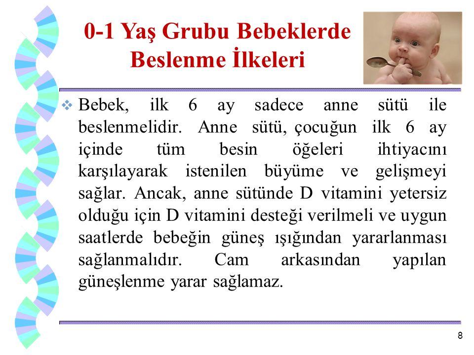 0-1 Yaş Grubu Bebeklerde Beslenme İlkeleri